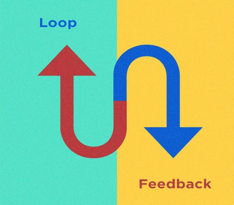 How Closed-Loop Customer Feedback Improves Customer Experience