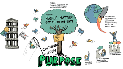 People Matter – get their insights